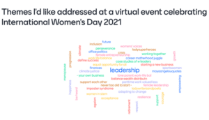 Wordcloud International Women's Day themes